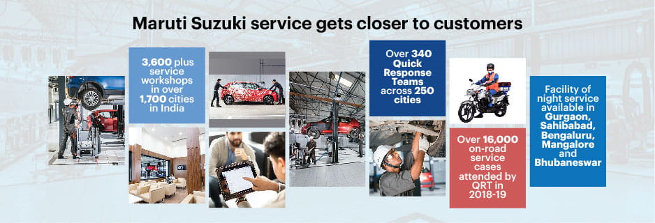Maruti Suzuki hits double century: Over 200 new service workshops added
